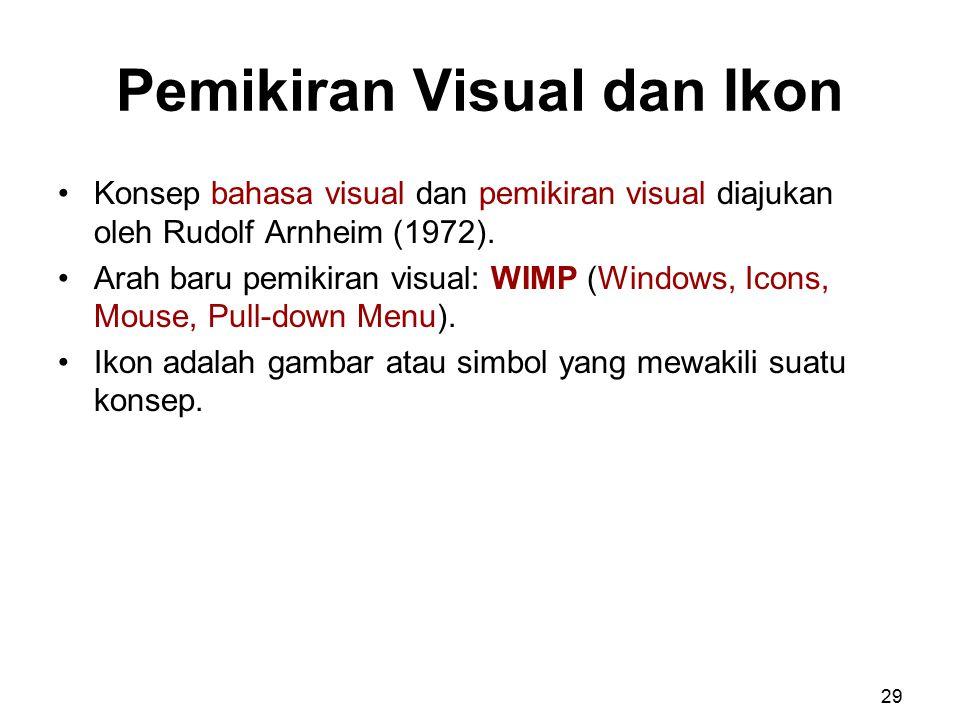 Pemikiran Visual dan Ikon Konsep bahasa visual dan pemikiran visual diajukan oleh Rudolf Arnheim (1972). Arah baru pemikiran visual: WIMP (Windows, Ic