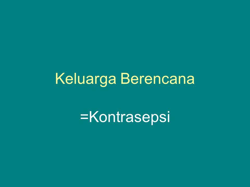 Keluarga Berencana =Kontrasepsi