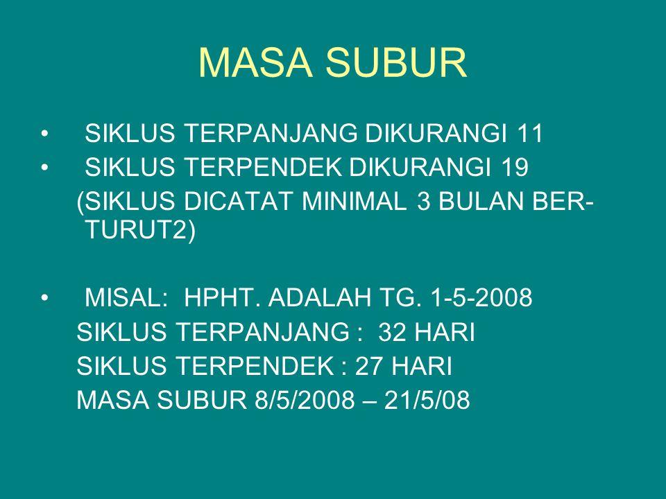 MASA SUBUR SIKLUS TERPANJANG DIKURANGI 11 SIKLUS TERPENDEK DIKURANGI 19 (SIKLUS DICATAT MINIMAL 3 BULAN BER- TURUT2) MISAL: HPHT. ADALAH TG. 1-5-2008