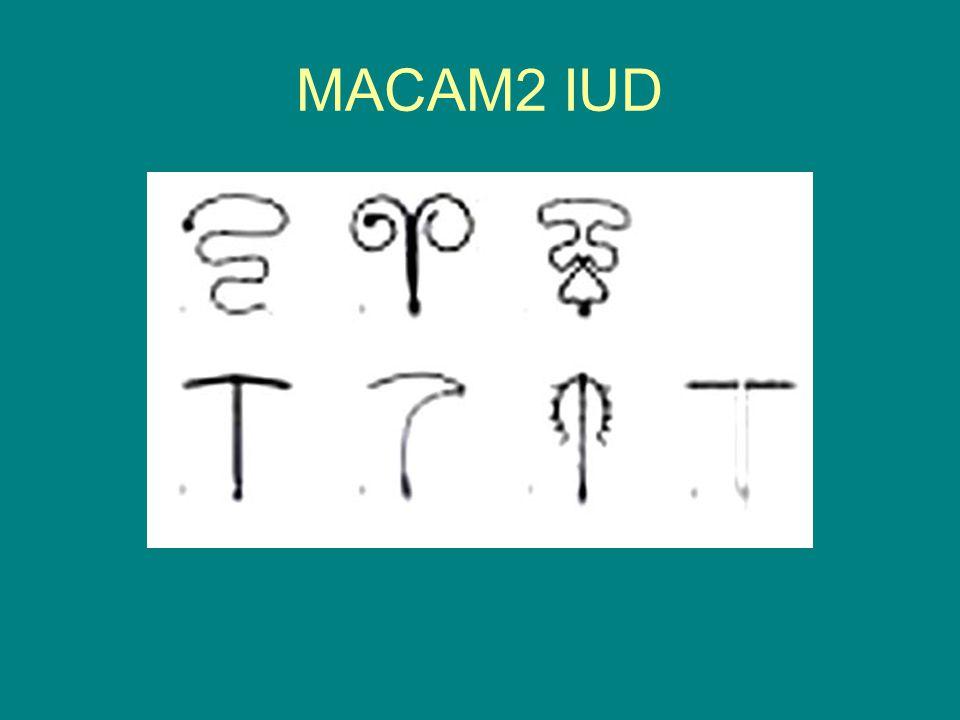 MACAM2 IUD