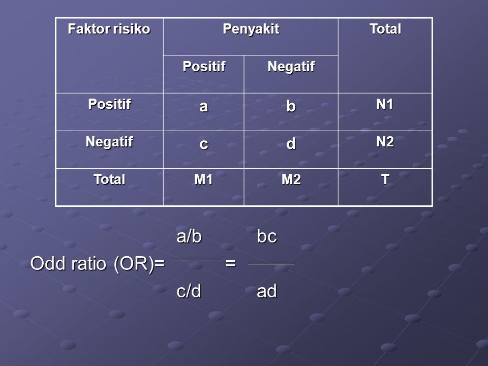 ODD RATIO (OR) Digunakan dalam penelitian retrospektif (case-control) Penghitungan matematis sederhana tentang peluang yang berkaitan dengan kondisi kesehatan khusus jika ada faktor yang dicurigai dan peluang mengalami kondisi tersebut jika tidak ada faktor yang dicurigai