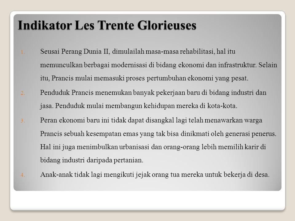 Indikator Les Trente Glorieuses 1.