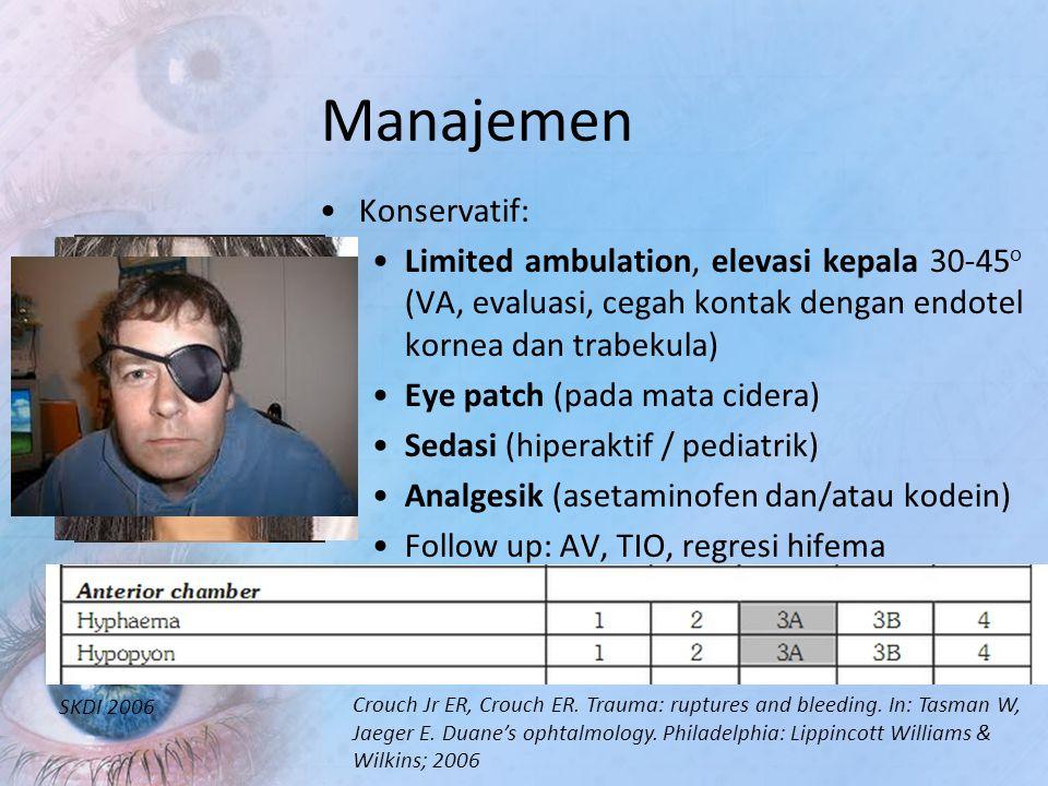 Manajemen Konservatif: Limited ambulation, elevasi kepala 30-45 o (VA, evaluasi, cegah kontak dengan endotel kornea dan trabekula) Eye patch (pada mat