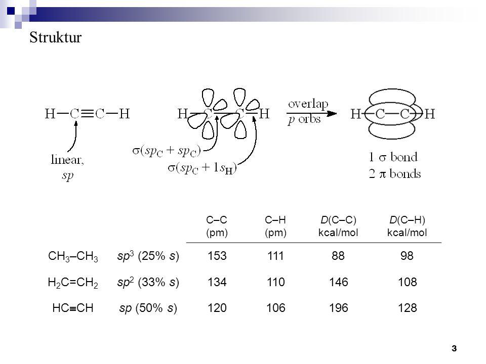 3 Struktur C–C (pm) C–H (pm) D(C–C) kcal/mol D(C–H) kcal/mol CH 3 –CH 3 sp 3 (25% s)1531118898 H 2 C=CH 2 sp 2 (33% s)134110146108 HC  CH sp (50% s)120106196128