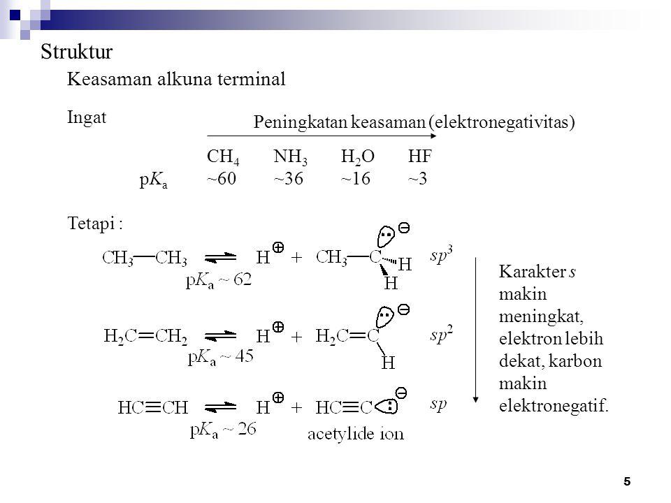 5 Struktur Keasaman alkuna terminal Ingat CH 4 NH 3 H 2 OHF pK a ~60~36~16~3 Peningkatan keasaman (elektronegativitas) Tetapi : Karakter s makin meningkat, elektron lebih dekat, karbon makin elektronegatif.