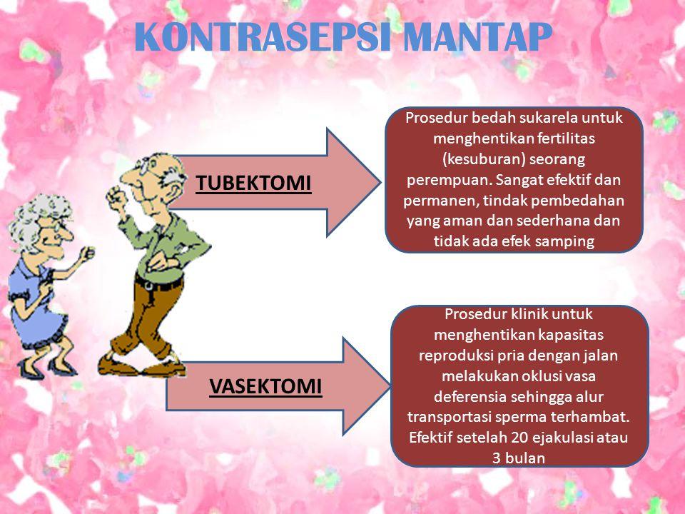 KONTRASEPSI MANTAP TUBEKTOMI Prosedur bedah sukarela untuk menghentikan fertilitas (kesuburan) seorang perempuan. Sangat efektif dan permanen, tindak