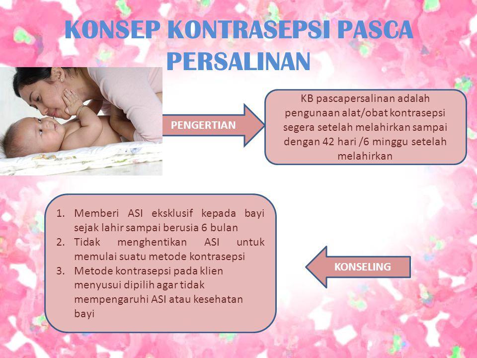 KONSEP KONTRASEPSI PASCA PERSALINAN PENGERTIAN KB pascapersalinan adalah pengunaan alat/obat kontrasepsi segera setelah melahirkan sampai dengan 42 ha