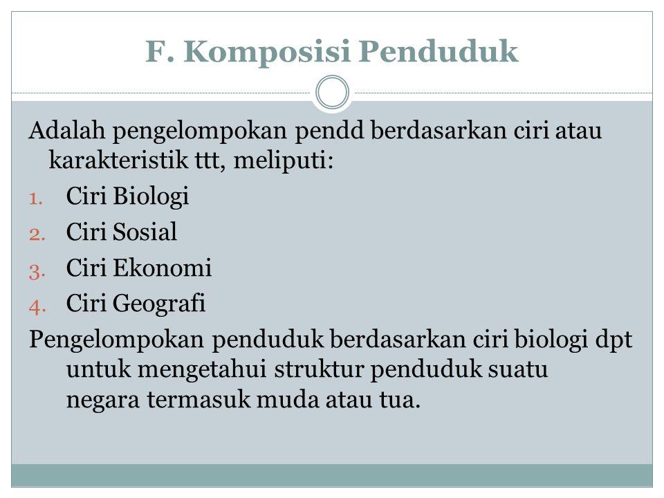F. Komposisi Penduduk Adalah pengelompokan pendd berdasarkan ciri atau karakteristik ttt, meliputi: 1. Ciri Biologi 2. Ciri Sosial 3. Ciri Ekonomi 4.