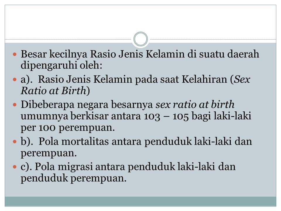 Besar kecilnya Rasio Jenis Kelamin di suatu daerah dipengaruhi oleh: a). Rasio Jenis Kelamin pada saat Kelahiran (Sex Ratio at Birth) Dibeberapa negar