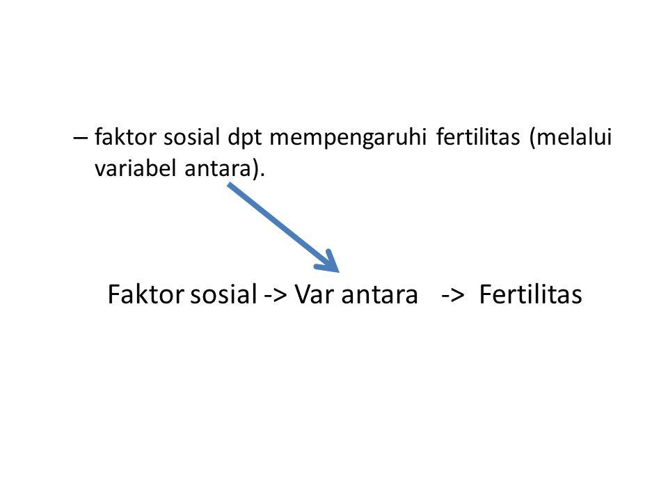 – faktor sosial dpt mempengaruhi fertilitas (melalui variabel antara).