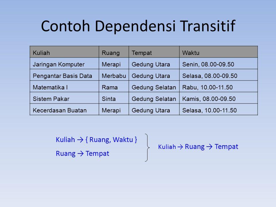 Contoh Dependensi Transitif KuliahRuangTempatWaktu Jaringan KomputerMerapiGedung UtaraSenin, 08.00-09.50 Pengantar Basis DataMerbabuGedung UtaraSelasa