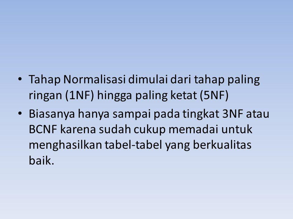 Tahap Normalisasi dimulai dari tahap paling ringan (1NF) hingga paling ketat (5NF) Biasanya hanya sampai pada tingkat 3NF atau BCNF karena sudah cukup