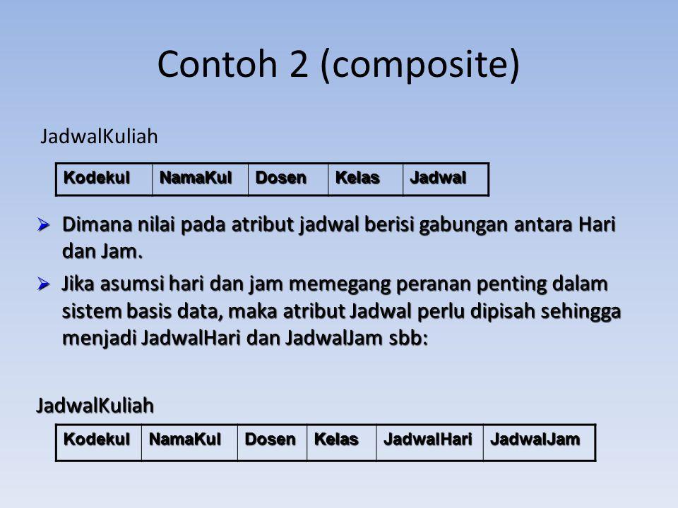 Contoh 2 (composite) JadwalKuliah KodekulNamaKulDosenKelasJadwal  Dimana nilai pada atribut jadwal berisi gabungan antara Hari dan Jam.  Jika asumsi