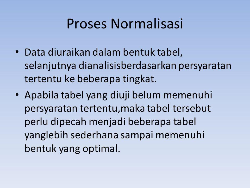 Proses Normalisasi Data diuraikan dalam bentuk tabel, selanjutnya dianalisisberdasarkan persyaratan tertentu ke beberapa tingkat. Apabila tabel yang d