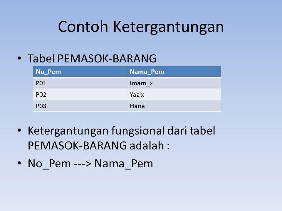 Contoh Ketergantungan Tabel PEMASOK-BARANG Ketergantungan fungsional dari tabel PEMASOK-BARANG adalah : No_Pem ---> Nama_Pem No_PemNama_Pem P01Imam_x