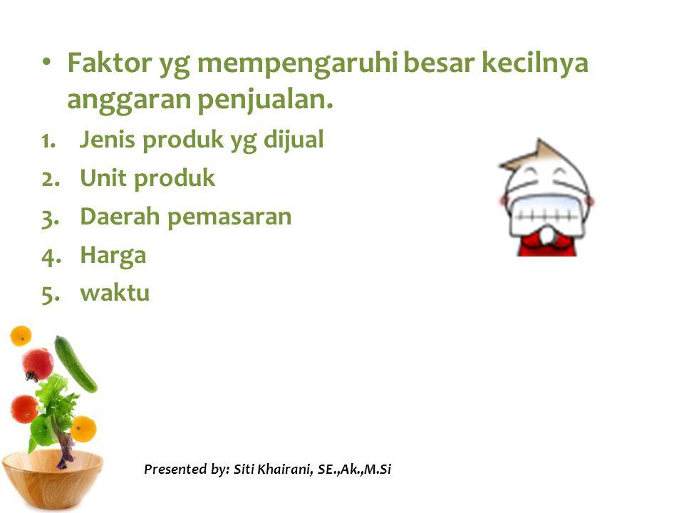 Faktor yg mempengaruhi besar kecilnya anggaran penjualan. 1.Jenis produk yg dijual 2.Unit produk 3.Daerah pemasaran 4.Harga 5.waktu Presented by: Siti