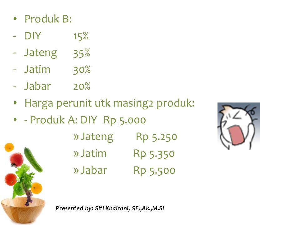 Produk B: -DIYRp 6.250 -JatengRp 6.350 -JatimRp 6.500 -JabarRp6.600 -Rincian anggaran pertriwulan adalah sbb: TriwulanProduk AProduk B TW 130%25% TW 220%30% TW330%20% TW420%25% Presented by: Siti Khairani, SE.,Ak.,M.Si