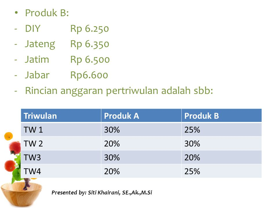 Produk B: -DIYRp 6.250 -JatengRp 6.350 -JatimRp 6.500 -JabarRp6.600 -Rincian anggaran pertriwulan adalah sbb: TriwulanProduk AProduk B TW 130%25% TW 2