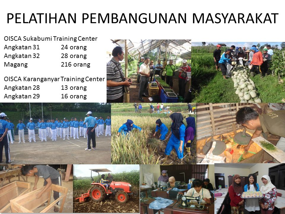 PELATIHAN PEMBANGUNAN MASYARAKAT OISCA Sukabumi Training Center Angkatan 31 24 orang Angkatan 3228 orang Magang216 orang OISCA Karanganyar Training Ce