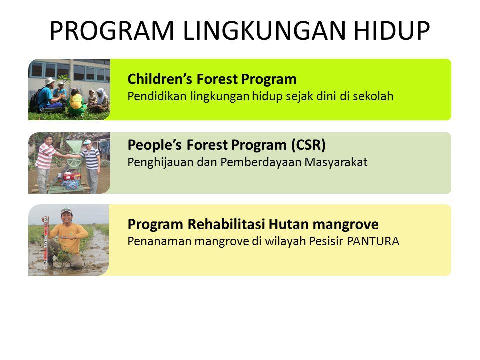 PROGRAM LINGKUNGAN HIDUP Children's Forest Program Pendidikan lingkungan hidup sejak dini di sekolah People's Forest Program (CSR) Penghijauan dan Pem