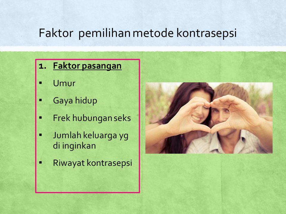 Faktor pemilihan metode kontrasepsi 2.