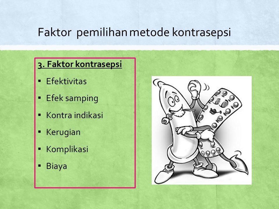 Faktor pemilihan metode kontrasepsi 3.