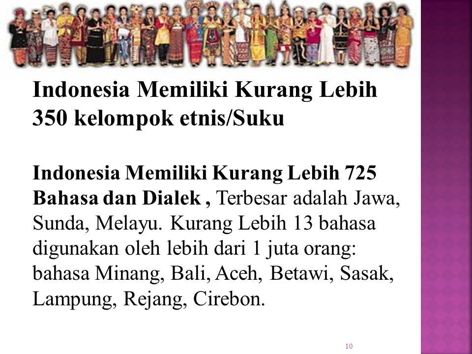 10 Indonesia Memiliki Kurang Lebih 350 kelompok etnis/Suku Indonesia Memiliki Kurang Lebih 725 Bahasa dan Dialek, Terbesar adalah Jawa, Sunda, Melayu.