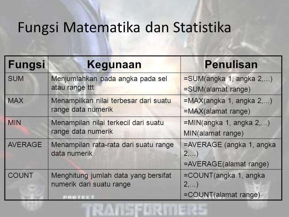 Fungsi Matematika dan Statistika FungsiKegunaanPenulisan SUMMenjumlahkan pada angka pada sel atau range ttt =SUM(angka 1, angka 2,...) =SUM(alamat range) MAXMenampilkan nilai terbesar dari suatu range data numerik =MAX(angka 1, angka 2,...) =MAX(alamat range) MINMenampilan nilai terkecil dari suatu range data numerik =MIN(angka 1, angka 2,...) MIN(alamat range) AVERAGEMenampilan rata-rata dari suatu range data numerik =AVERAGE (angka 1, angka 2,...) =AVERAGE(alamat range) COUNTMenghitung jumlah data yang bersifat numerik dari suatu range =COUNT(angka 1, angka 2,...) =COUNT(alamat range)