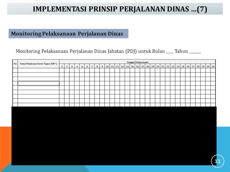 IMPLEMENTASI PRINSIP PERJALANAN DINAS …(7) Monitoring Pelaksanaan Perjalanan Dinas Jabatan (PDJ) untuk Bulan ____ Tahun ______ Monitoring Pelaksanaan