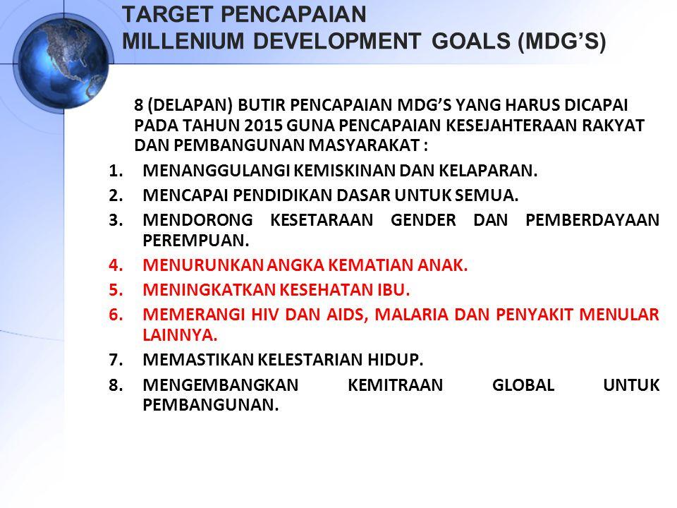 TARGET PENCAPAIAN MILLENIUM DEVELOPMENT GOALS (MDG'S) 8 (DELAPAN) BUTIR PENCAPAIAN MDG'S YANG HARUS DICAPAI PADA TAHUN 2015 GUNA PENCAPAIAN KESEJAHTER