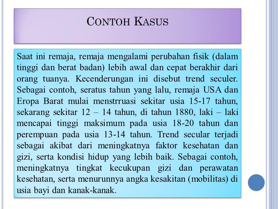 C ONTOH K ASUS Saat ini remaja, remaja mengalami perubahan fisik (dalam tinggi dan berat badan) lebih awal dan cepat berakhir dari orang tuanya.