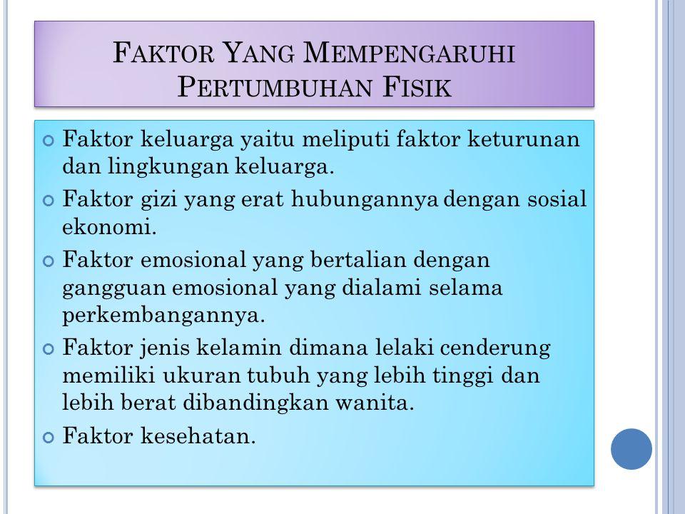 F AKTOR Y ANG M EMPENGARUHI P ERTUMBUHAN F ISIK Faktor keluarga yaitu meliputi faktor keturunan dan lingkungan keluarga.