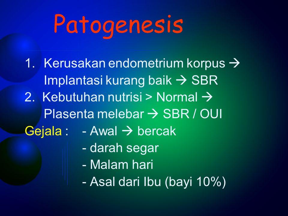 Patogenesis 1.Kerusakan endometrium korpus  Implantasi kurang baik  SBR 2. Kebutuhan nutrisi > Normal  Plasenta melebar  SBR / OUI Gejala :- Awal