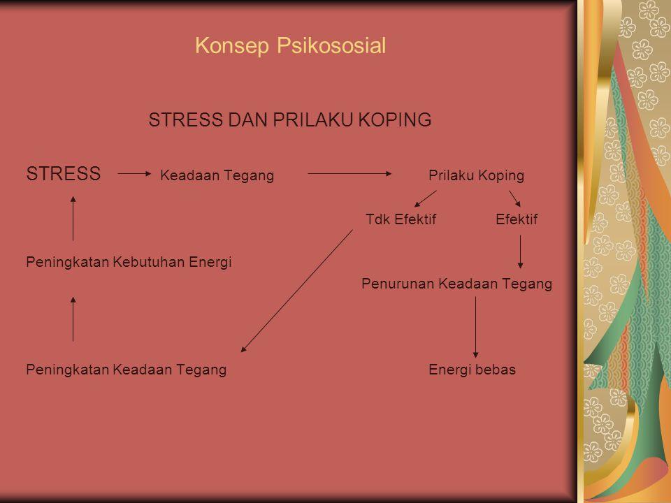 Konsep Psikososial STRESS DAN PRILAKU KOPING STRESS Keadaan Tegang Prilaku Koping Tdk EfektifEfektif Peningkatan Kebutuhan Energi Penurunan Keadaan Te