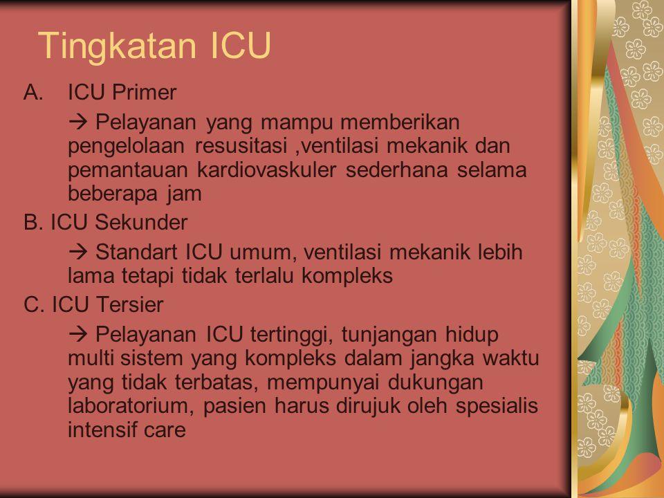 Tingkatan ICU A.ICU Primer  Pelayanan yang mampu memberikan pengelolaan resusitasi,ventilasi mekanik dan pemantauan kardiovaskuler sederhana selama b