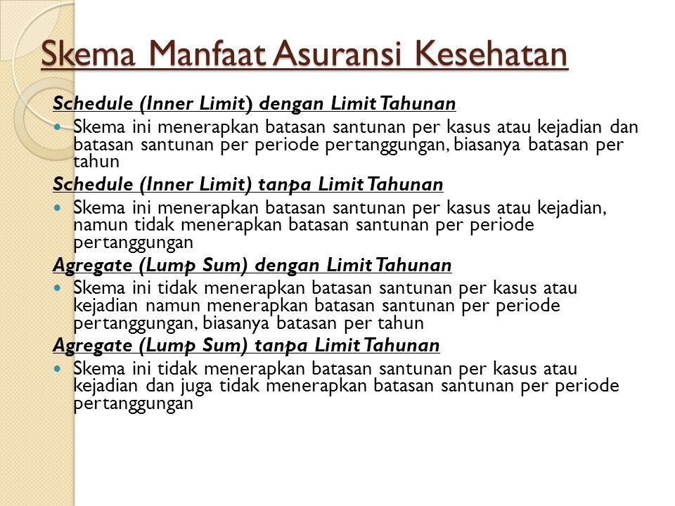 Skema Manfaat Asuransi Kesehatan Schedule (Inner Limit) dengan Limit Tahunan Skema ini menerapkan batasan santunan per kasus atau kejadian dan batasan