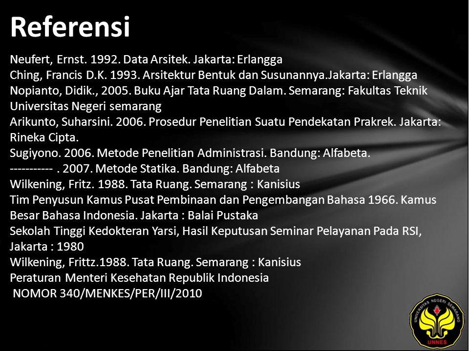 Referensi Neufert, Ernst. 1992. Data Arsitek. Jakarta: Erlangga Ching, Francis D.K.