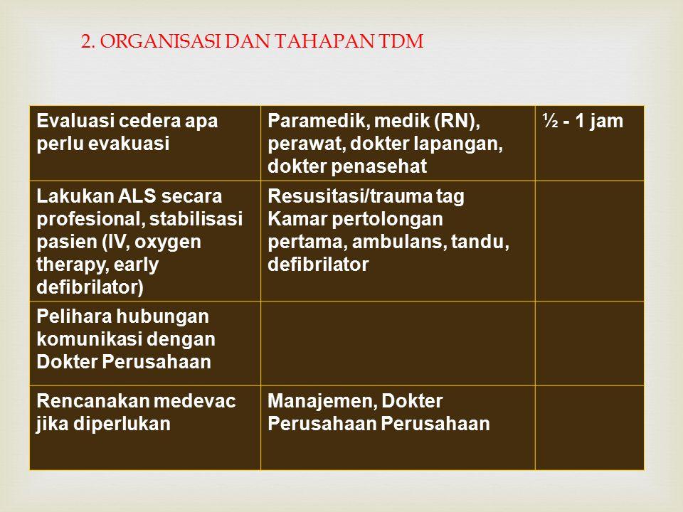 2. ORGANISASI DAN TAHAPAN TDM Evaluasi cedera apa perlu evakuasi Paramedik, medik (RN), perawat, dokter lapangan, dokter penasehat ½ - 1 jam Lakukan A