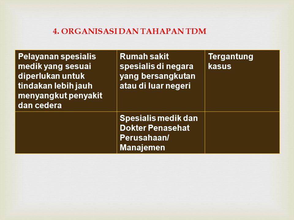 4. ORGANISASI DAN TAHAPAN TDM Pelayanan spesialis medik yang sesuai diperlukan untuk tindakan lebih jauh menyangkut penyakit dan cedera Rumah sakit sp