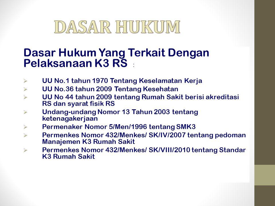 Dasar Hukum Yang Terkait Dengan Pelaksanaan K3 RS :  UU No.1 tahun 1970 Tentang Keselamatan Kerja  UU No.36 tahun 2009 Tentang Kesehatan  UU No 44