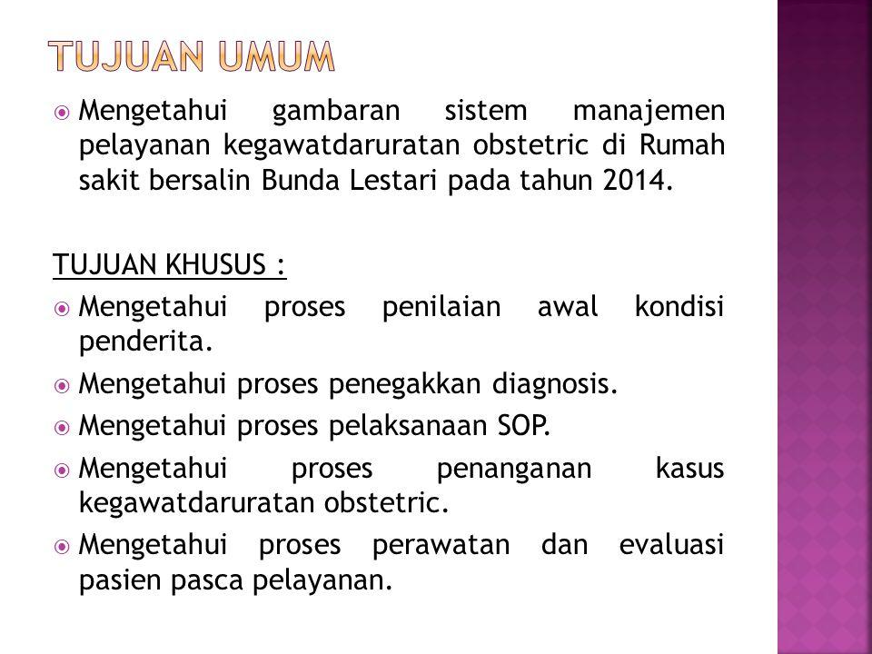 4.Penanganan kasus kegawatdaruratan obstetric a.