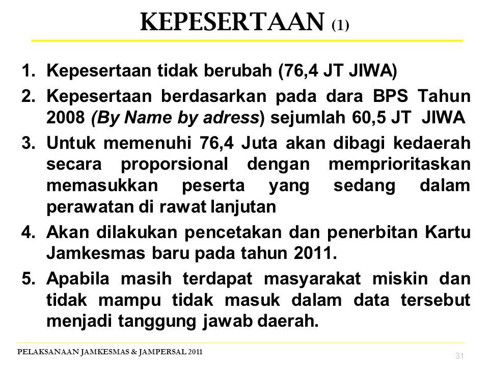 31 1.Kepesertaan tidak berubah (76,4 JT JIWA) 2.Kepesertaan berdasarkan pada dara BPS Tahun 2008 (By Name by adress) sejumlah 60,5 JT JIWA 3.Untuk mem