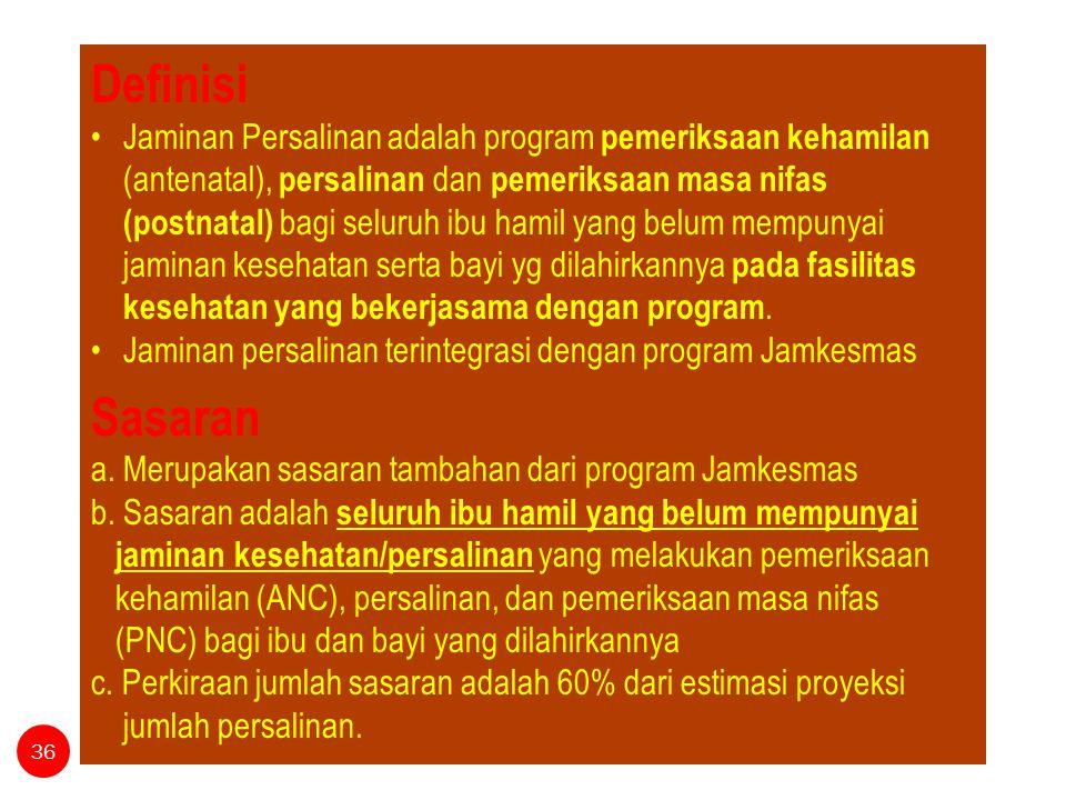Definisi Jaminan Persalinan adalah program pemeriksaan kehamilan (antenatal), persalinan dan pemeriksaan masa nifas (postnatal) bagi seluruh ibu hamil