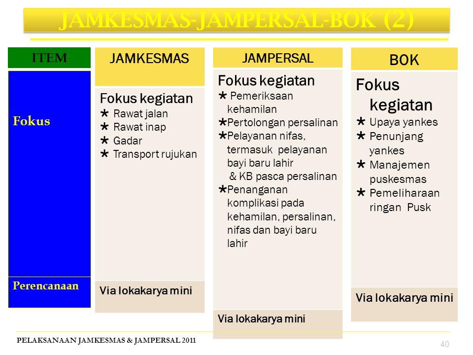 40 JAMKESMAS Fokus kegiatan  Rawat jalan  Rawat inap  Gadar  Transport rujukan Via lokakarya mini JAMPERSAL Fokus kegiatan  Pemeriksaan kehamilan
