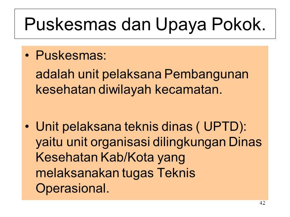 42 Puskesmas dan Upaya Pokok. Puskesmas: adalah unit pelaksana Pembangunan kesehatan diwilayah kecamatan. Unit pelaksana teknis dinas ( UPTD): yaitu u