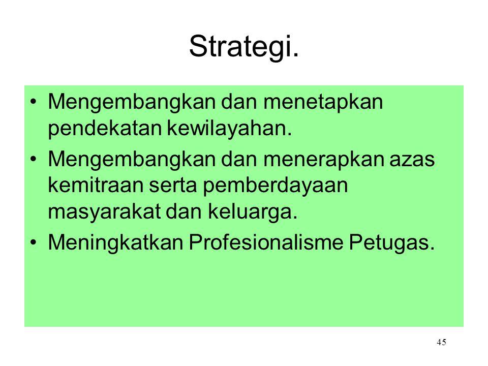 45 Strategi. Mengembangkan dan menetapkan pendekatan kewilayahan. Mengembangkan dan menerapkan azas kemitraan serta pemberdayaan masyarakat dan keluar