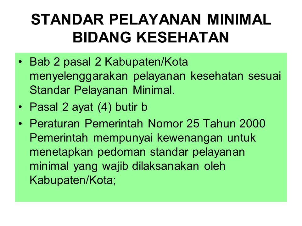 STANDAR PELAYANAN MINIMAL BIDANG KESEHATAN Bab 2 pasal 2 Kabupaten/Kota menyelenggarakan pelayanan kesehatan sesuai Standar Pelayanan Minimal. Pasal 2