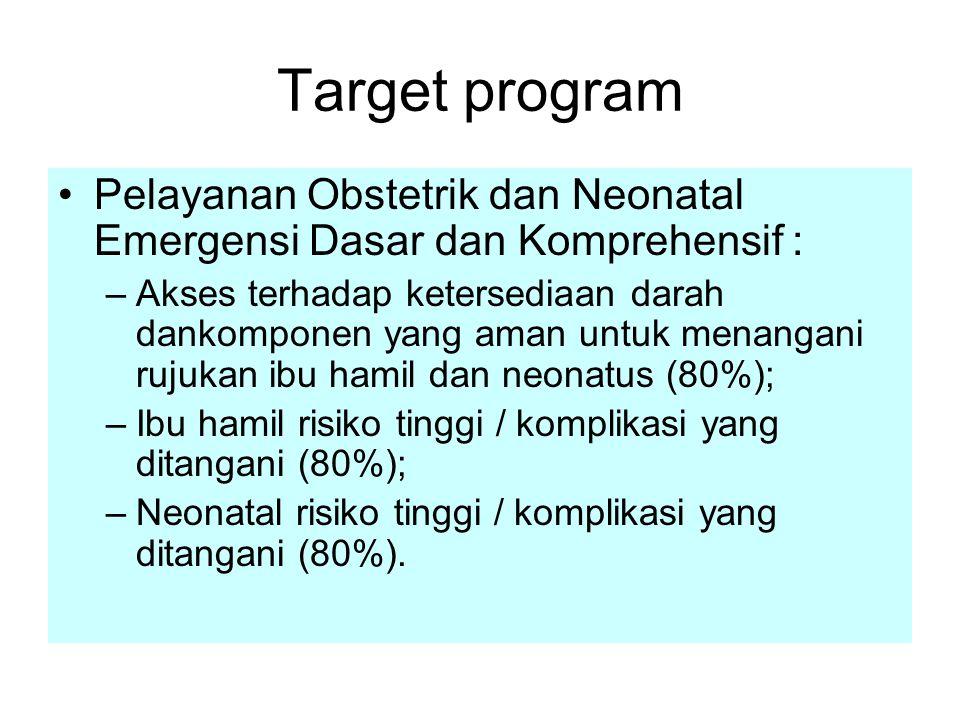 Target program Pelayanan Obstetrik dan Neonatal Emergensi Dasar dan Komprehensif : –Akses terhadap ketersediaan darah dankomponen yang aman untuk mena