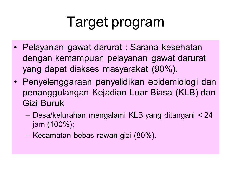 Target program Pelayanan gawat darurat : Sarana kesehatan dengan kemampuan pelayanan gawat darurat yang dapat diakses masyarakat (90%). Penyelenggaraa