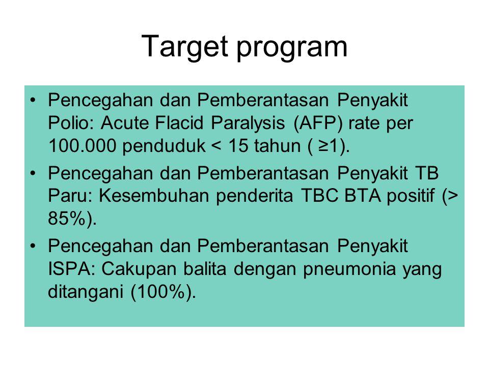 Target program Pencegahan dan Pemberantasan Penyakit Polio: Acute Flacid Paralysis (AFP) rate per 100.000 penduduk < 15 tahun ( ≥1). Pencegahan dan Pe